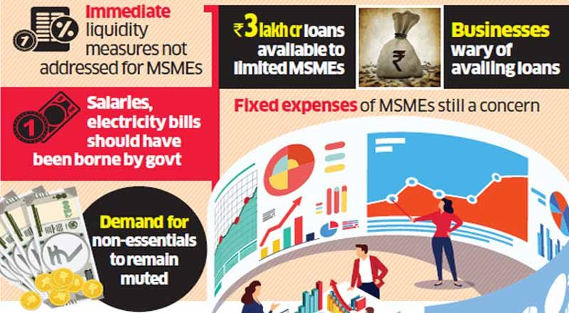 50% of MSME may turn into NPA, if lockdowns continues in the second wave
