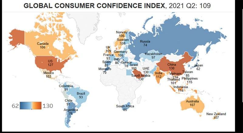 global-consumer